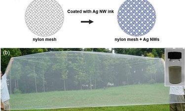 """สุดยอด นักวิทย์ฯ จีนพัฒนา """"มุ้งลวด"""" กรองฝุ่นพิษ PM2.5 ปลอดภัยใน 1 นาที"""