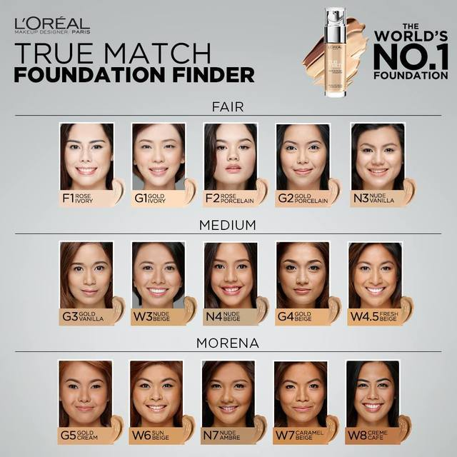 1508926629 cdn.hermo .myhermouploads201603imagestrue20match20liquid20foundation.jpg