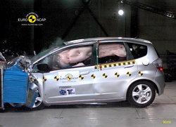 รถเล็ก...ไม่ปลอดภัย ...ได้เวลาคิดใหม่แล้วรึยัง