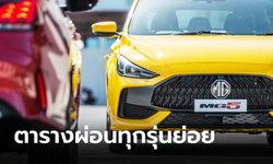 เปิดตารางผ่อน All-new MG5 2021 ใหม่ จ่ายเริ่มต้นเดือนละ 5,975 บาท