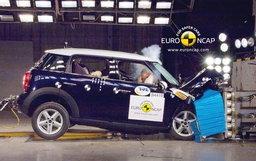 MINI Countryman ได้รับความปลอดภัยสูงสุดจาก Euro NCAP ระดับ 5 ดาว