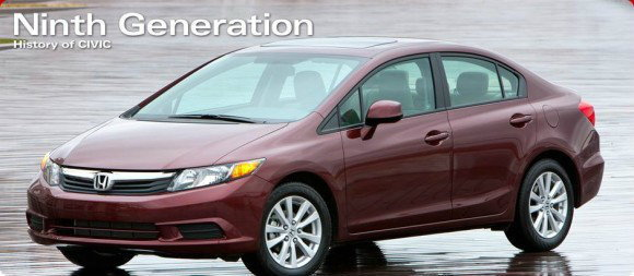 ย้อนรอย ดูพัฒนาการ  Honda Civic