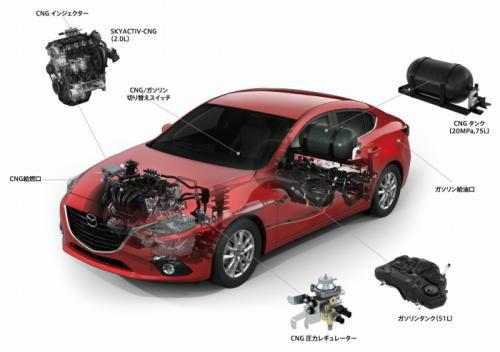 แจ่ม! Mazda 3 SKYACTIV เวอร์ชั่น NGV จากโรงงาน