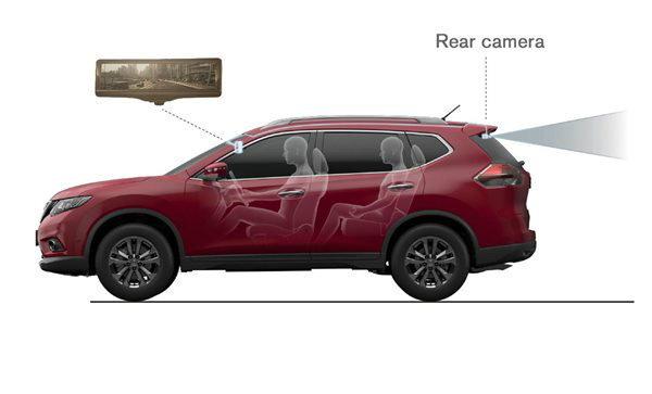 ผลวิจัยชี้ยานยนต์อีก20ปี ′กระจกหลัง-แตร′ล้าสมัย