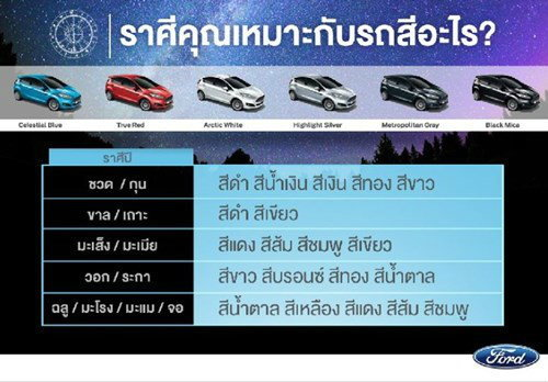 รู้หรือไม่รถยนต์ของคุณก็มีฮวงจุ้ย ราศีคุณเหมาะกับรถสีอะไร