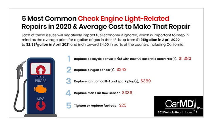 engine_light_03