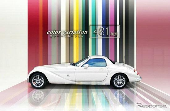 Mitsuoka Himiko โรดสเตอร์ดีไซน์ย้อนยุคพร้อม 481 สีให้เลือกจุใจ