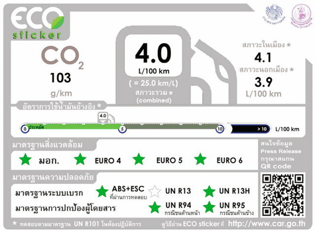 "ECO Sticker-CO2 ดีเดย์ 1 ต.ค.""58"