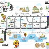 เส้นทางเลี่ยงรถติดช่วงเทศกาลปีใหม่