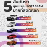 5 อันดับรถถูกแชร์บนอินสตาแกรมมากที่สุดในโลก