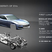 โควิด-19 ทำพิษ! Maserati เลื่อนเปิดตัวโมเดลสปอร์ตไฟฟ้ายาวไปถึงเดือนกันยายน