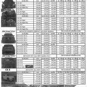 ราคา Mazda