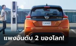 """ไทยขึ้นแท่น """"รถยนต์ไฟฟ้า"""" ราคาแพงเป็นอันดับ 2 ของโลก"""