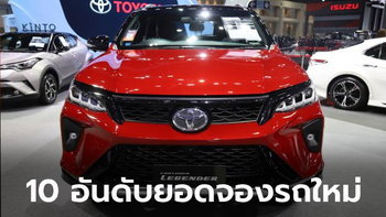 10 อันดับรถยนต์-มอเตอร์ไซค์ที่มียอดจองสูงที่สุดในงาน Motor Expo 2020