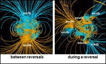 โลกกำลังปั่นป่วน Magnetic Pole Reversal