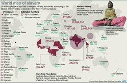 คุณคงไม่เชื่อ ? โลกยังมีทาสอยู่ 30 ล้านคน อินเดียมากสุด ไทยติดอันดับ 7 ที่มีทาสอยู่มากที่สุดในโลก !!