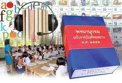 โพลล์!ชี้การใช้ภาษาไทยปัจจุบันเข้าขั้นวิกฤต ไลน์-เฟสบุ๊ก ทำภาษาเพี้ยน