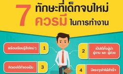 จ๊อบไทยเผย 7 ทักษะที่นักศึกษาจบใหม่ยังขาด