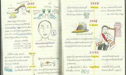 """อย่างเจ๋ง! ย้อนดู TIMELINE """"การเมืองไทยหลังปฏิวัติ"""" จาก อดีตนักศึกษา คณะรัฐศาสตร์ จุฬาฯ"""