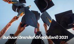 มาแล้ว มหาวิทยาลัยที่ดีที่สุดในโลก ประจำปี 2021 จัดอันดับโดย QS World University Rankings