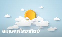 นิทานอีสป : นิทานเรื่อง ลมและพระอาทิตย์