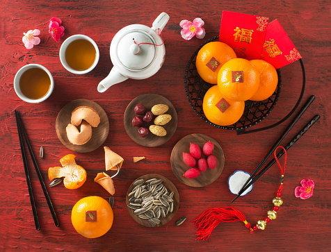วันตรุษจีน และประวัติความเป็นมา