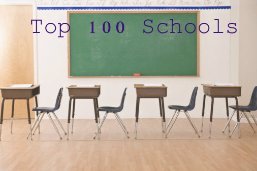 100 อันดับโรงเรียนที่ดีที่สุด ในประเทศไทยประจำปี 2555