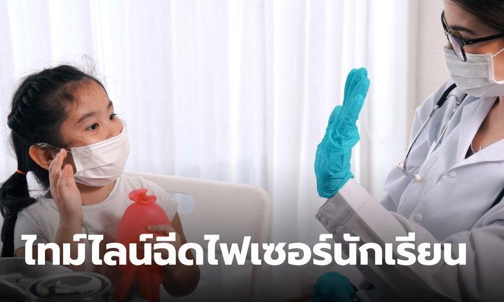 เปิดไทม์ไลน์ฉีดไฟเซอร์ให้นักเรียน เริ่มฉีดวันไหน อายุต่ำกว่า 12 ปี ได้รับวัคซีนอะไร