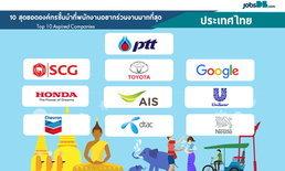 jobsDB เผย 10 อันดับบริษัทที่คนอยากเข้าทำงานมากที่สุดในประเทศไทย