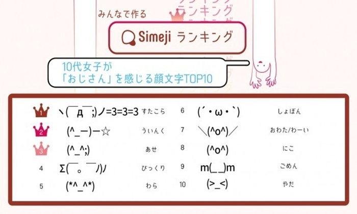 """TOP 10 อิโมจิญี่ปุ่นที่ให้ความรู้สึกแบบ """"คุณลุง"""" มากที่สุด"""