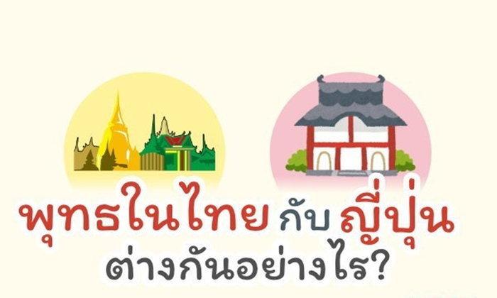 ศาสนาพุทธในประเทศไทยและญี่ปุ่นต่างกันอย่างไร?