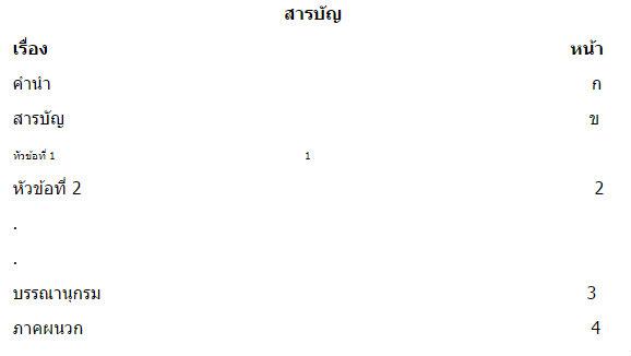 รูปแบบการเขียนรายงาน