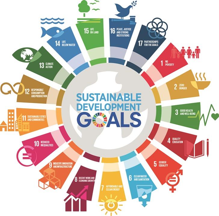 sustainability2