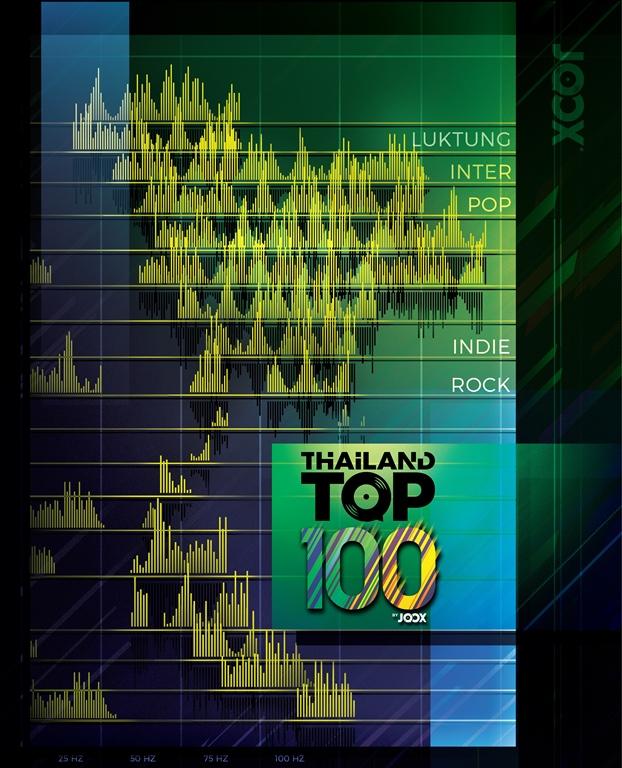 "JOOX จัดเต็มคอนเสิร์ตใหญ่ ระเบิดความมันส์ส่งท้ายปี ""Thailand Top 100 by JOOX"""