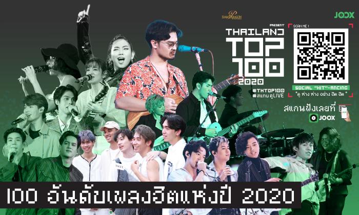 """เพลงฮิตที่สุดแห่งปี! """"วาฬเกยตื้น กันกัน"""" คว้าอันดับ 1 ใน Thailand Top 100 by JOOX 2020"""