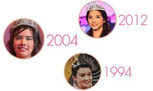 ทำเนียบมิสทีนไทยแลนด์ ตั้งแต่ ค.ศ. 1989-2012