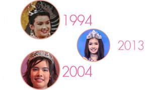 เปิดทำเนียบมิสทีนไทยแลนด์ ตั้งแต่ ค.ศ. 1989-2013