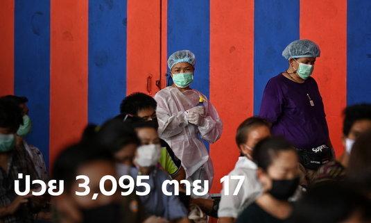 โควิดวันนี้ ไทยพบผู้ติดเชื้อเพิ่ม 3,095 ราย เสียชีวิตอีก 17 ราย คาดพรุ่งนี้ป่วยทะลุแสน