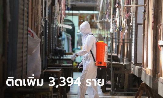 โควิดวันนี้ เสียชีวิตเพิ่มอีก 29 ราย ติดเชื้อเพิ่ม 3,394 ราย อยู่ในเรือนจำ 1,498 ราย