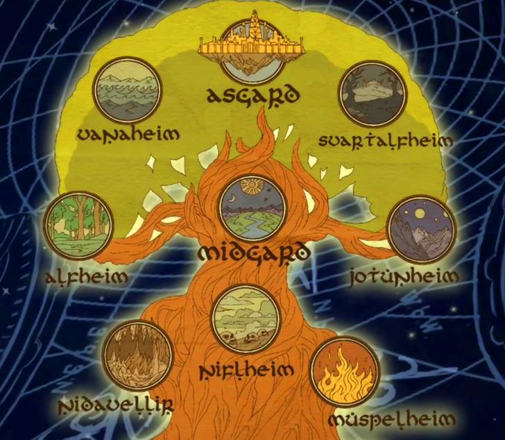 โลกทั้ง 9 ตามตำนานเทพปกรนัม Norse