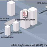 <b>โครงการ Professional Game Hand Held</b> [PR]