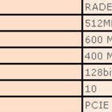 <b>มันส์กับ Cabal เต็มที่ ด้วยการ์ดจอ PowerColor (ATI) </b> [PR]