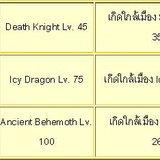 <b>PKO: เทศกาลล่ามังกร</b> [PR]