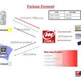 <b>ซื้อบัตรคุกกี้การ์ดผ่านระบบ mPAY ได้แล้ววันนี้</b> [PR]