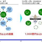 <b>10 Years Final Fantasy XIII</b> [News]