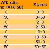 TS Online : ATK หรือ INT สายไหนเก่งกว่ากัน