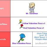 Maple Story: Valentine Rose [PR]