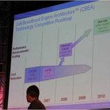 แผนการพัฒนา Cell Chip [PR]