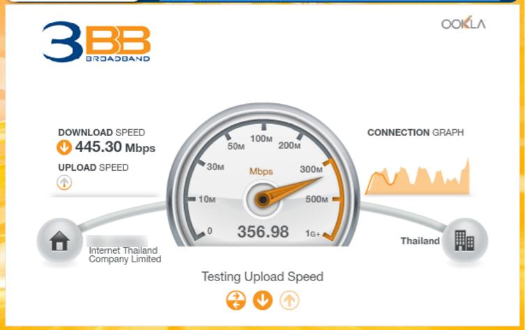เช็คความเร็วเน็ต 3BB