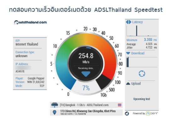 เช็คความเร็วเน็ต ADSL Thailand